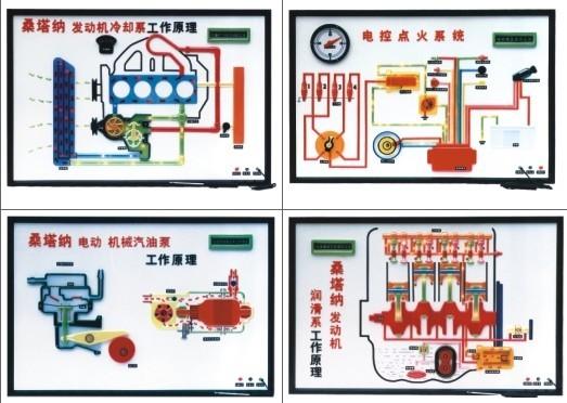 汽车电路实验台,电教室