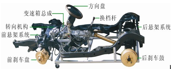 2014新品汽车教学设备,主被动式汽车驾驶模拟器,丰田皇冠底盘综合实训