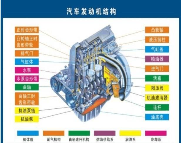 汽车实训教学挂图,汽车教学设备上海嘉育