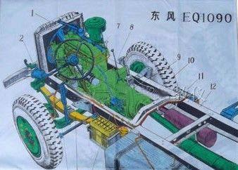 喇叭电路试验系统 3.