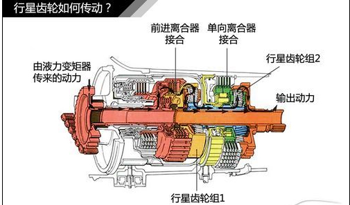 迪尔拖拉机高压共轨什么意思答:高压共轨是现在柴油机的一种供油方式.
