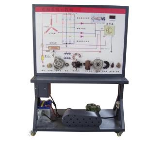 展示拖拉机充电系统的结构与原理;面板上绘有完整的充电系统的电路图