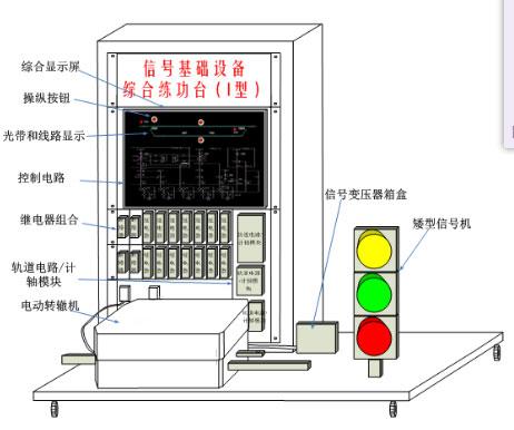 通过轨道区段占用/出清模拟,采用真实轨道电路发送,接收,衰耗模块设备